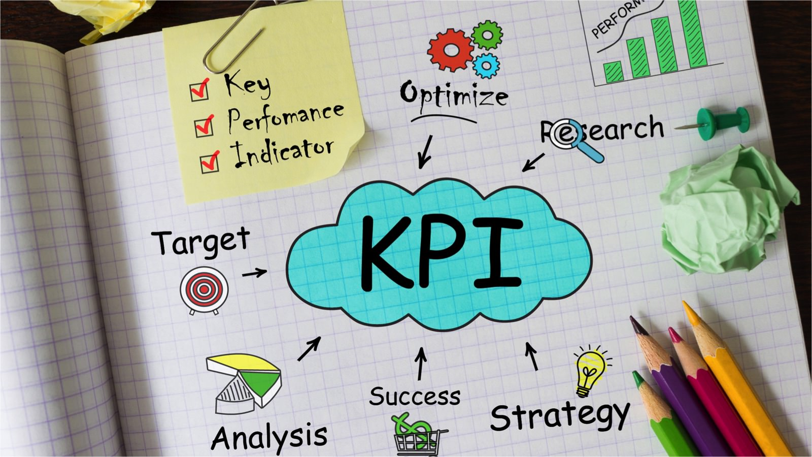 kpi-graphical