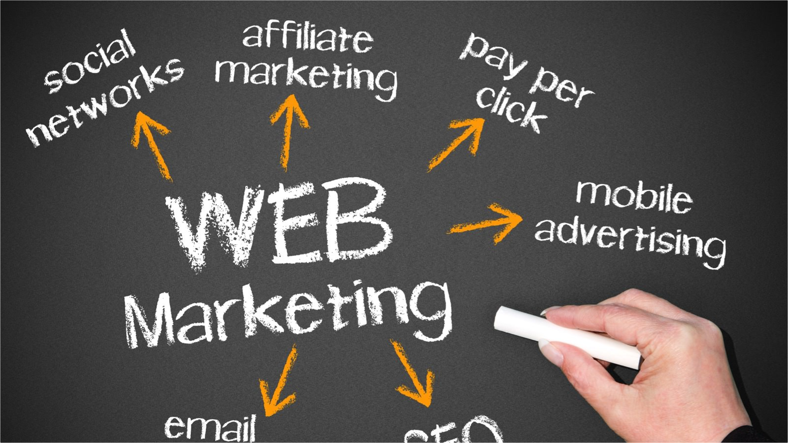 web-marketing-words