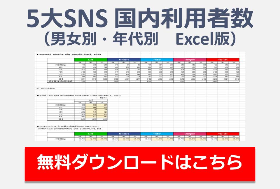 SNSユーザー数DLバナー