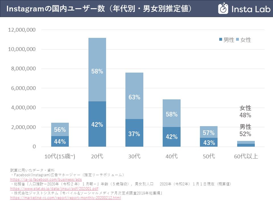instagram-users-in-japan-202004