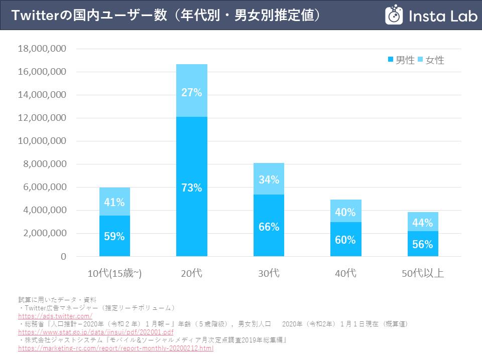 twitter-users-in-japan-202004