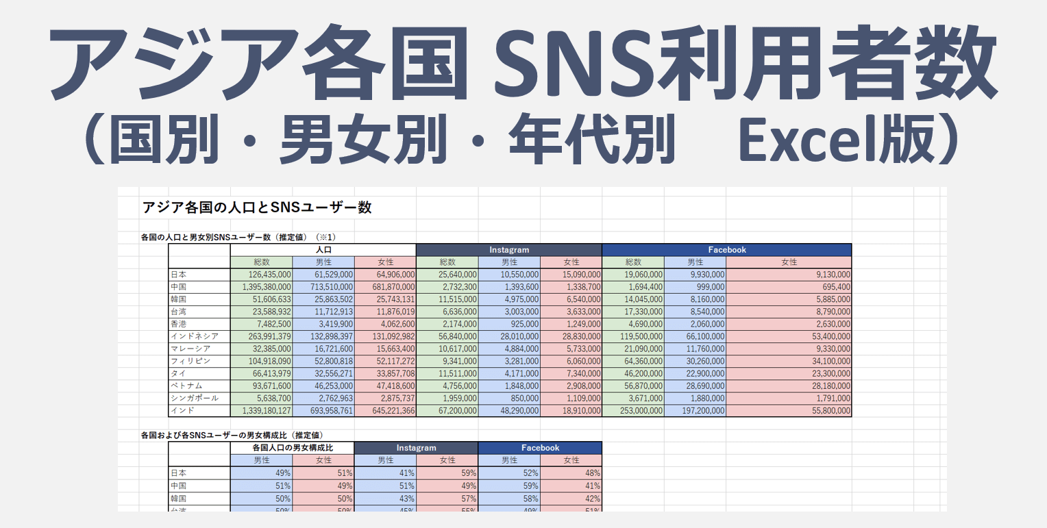 asia-sns-users-data-banner