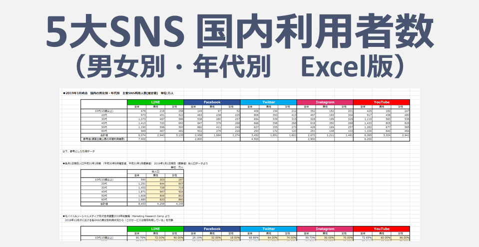 sns-users-data-banner