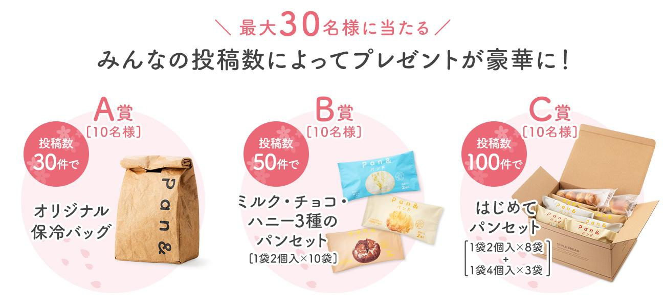 twitter-campaign-ohanami-panand