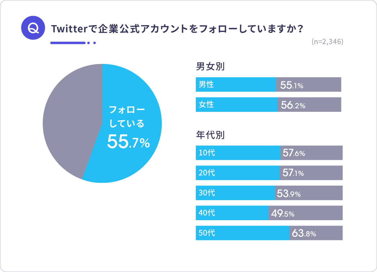 twitter-company-account-follow-1
