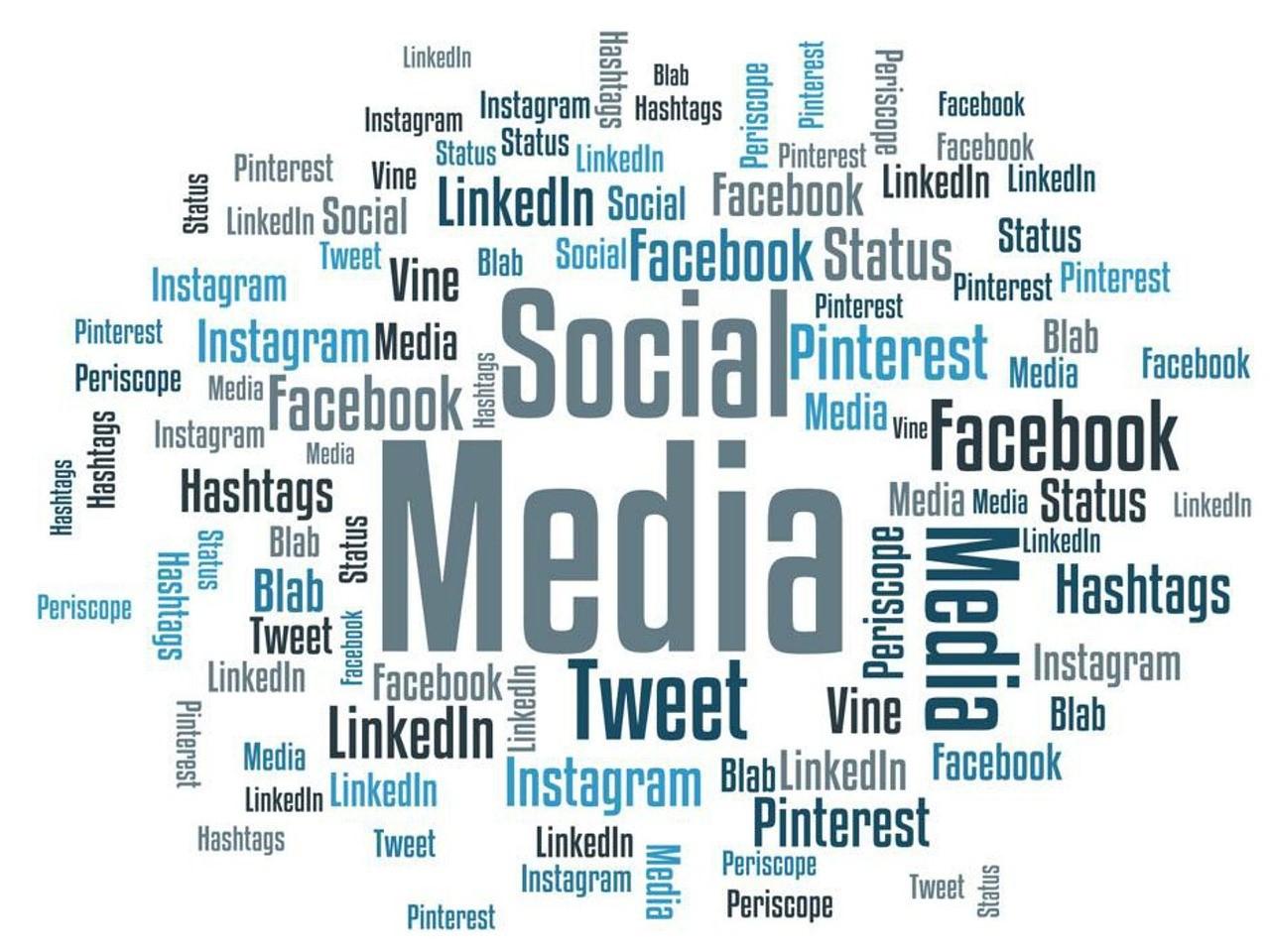 social-media-word-cloud