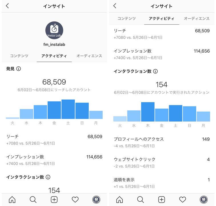 instagram-insight-account-1