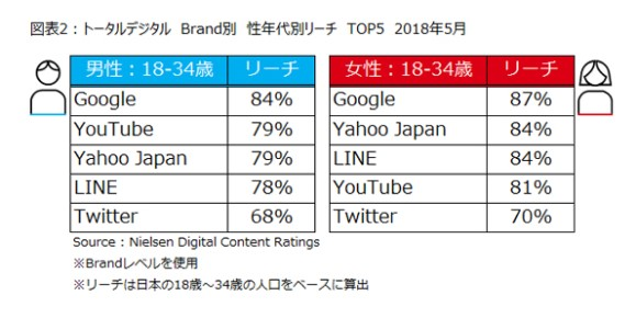 search-engine-young-users-in-japan
